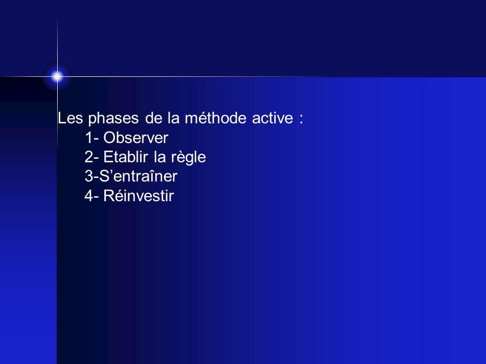 Les phases de la méthode active : 1- Observer 2- Etablir la règle 3-Sentraîner 4- Réinvestir