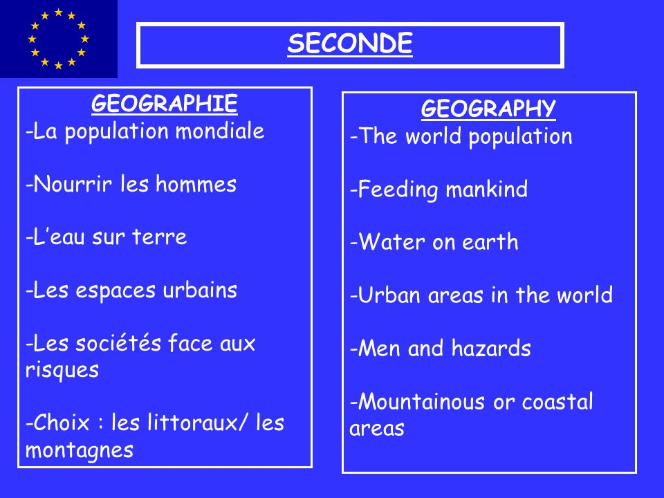 SECONDE GEOGRAPHY -The world population -Feeding mankind -Water on earth -Urban areas in the world -Men and hazards -Mountainous or coastal areas GEOG