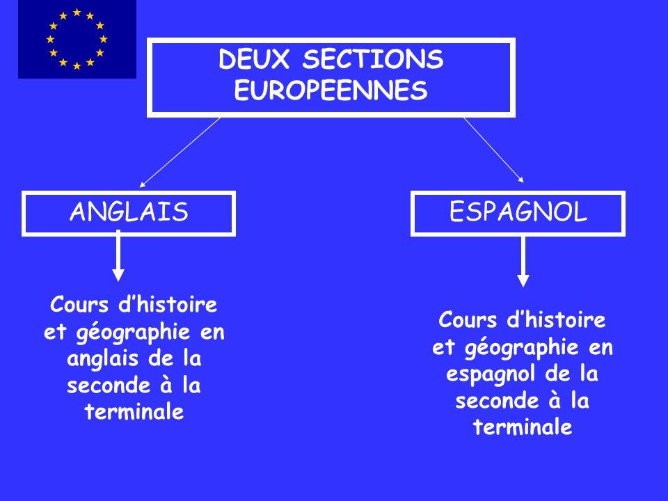 DEUX SECTIONS EUROPEENNES ANGLAISESPAGNOL Cours dhistoire et géographie en anglais de la seconde à la terminale Cours dhistoire et géographie en espag