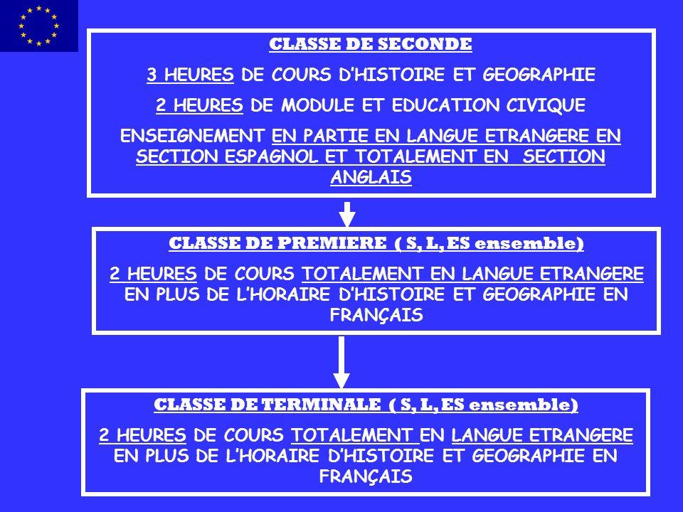 CLASSE DE SECONDE 3 HEURES DE COURS DHISTOIRE ET GEOGRAPHIE 2 HEURES DE MODULE ET EDUCATION CIVIQUE ENSEIGNEMENT EN PARTIE EN LANGUE ETRANGERE EN SECT