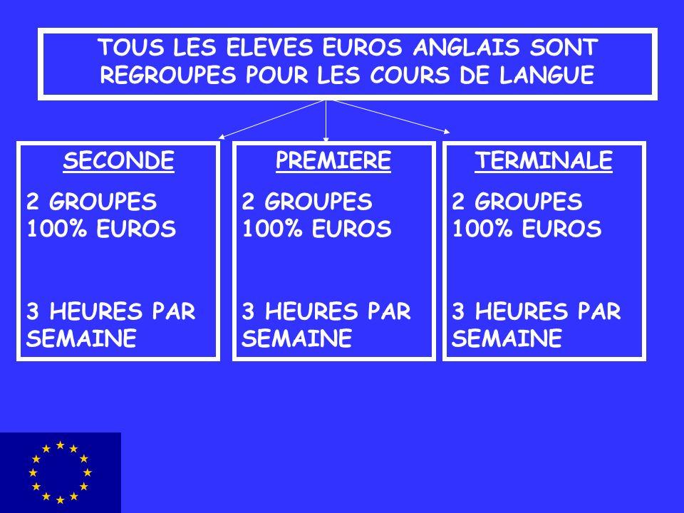 TOUS LES ELEVES EUROS ANGLAIS SONT REGROUPES POUR LES COURS DE LANGUE SECONDE 2 GROUPES 100% EUROS 3 HEURES PAR SEMAINE PREMIERE 2 GROUPES 100% EUROS