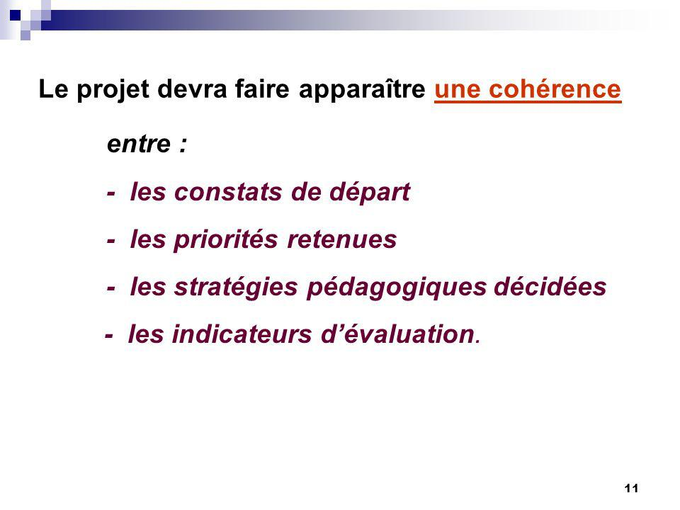 11 entre : - les constats de départ - les priorités retenues - les stratégies pédagogiques décidées - les indicateurs dévaluation.