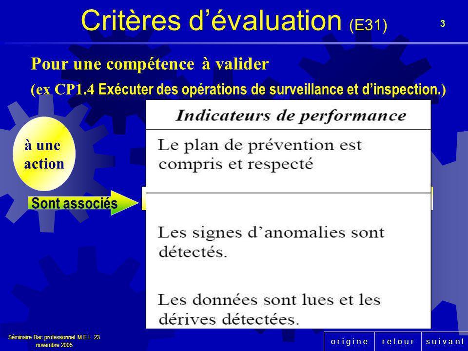 r e t o u rs u i v a n to r i g i n e Séminaire Bac professionnel M.E.I. 23 novembre 2005 3 un ou plusieurs critères dévaluation Critères dévaluation