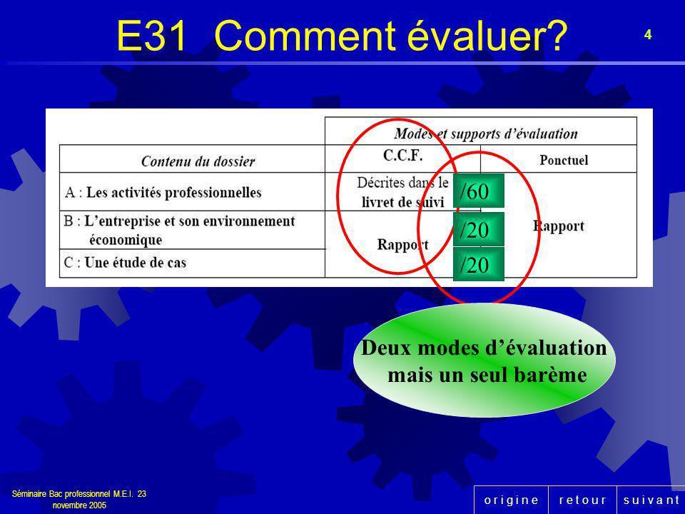 r e t o u rs u i v a n to r i g i n e Séminaire Bac professionnel M.E.I. 23 novembre 2005 4 E31 Comment évaluer? /60 /20 Deux modes dévaluation mais u