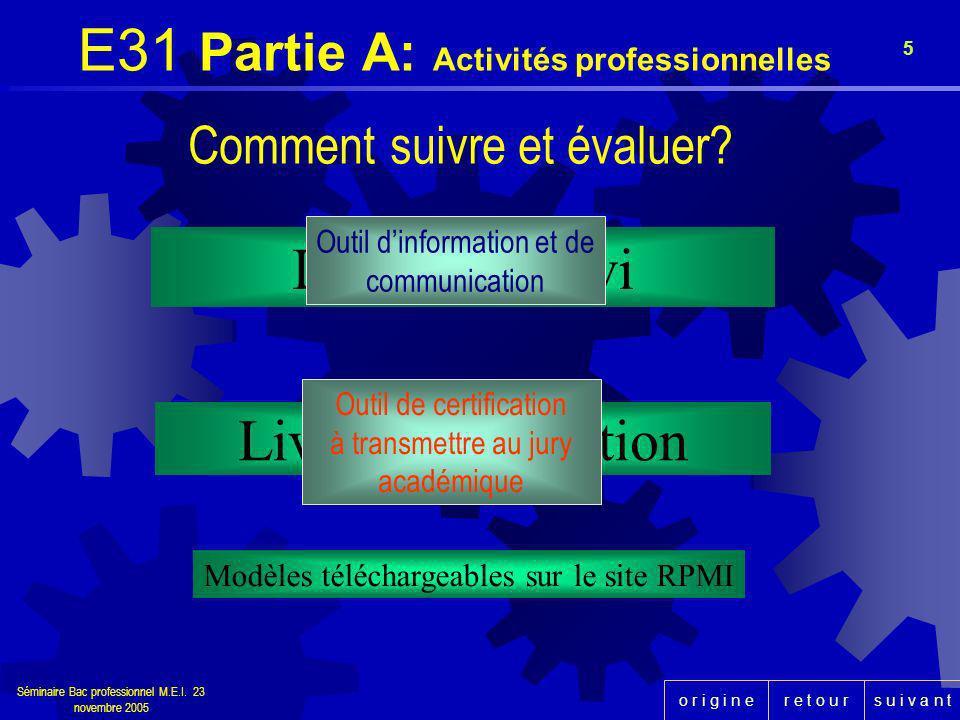r e t o u rs u i v a n to r i g i n e Séminaire Bac professionnel M.E.I. 23 novembre 2005 5 E31 Partie A: Activités professionnelles Livret de suivi L