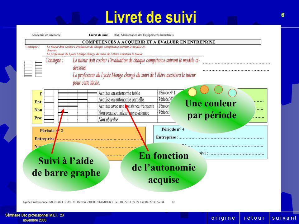 r e t o u rs u i v a n to r i g i n e Séminaire Bac professionnel M.E.I. 23 novembre 2005 6 Livret de suivi Une couleur par période Suivi à laide de b