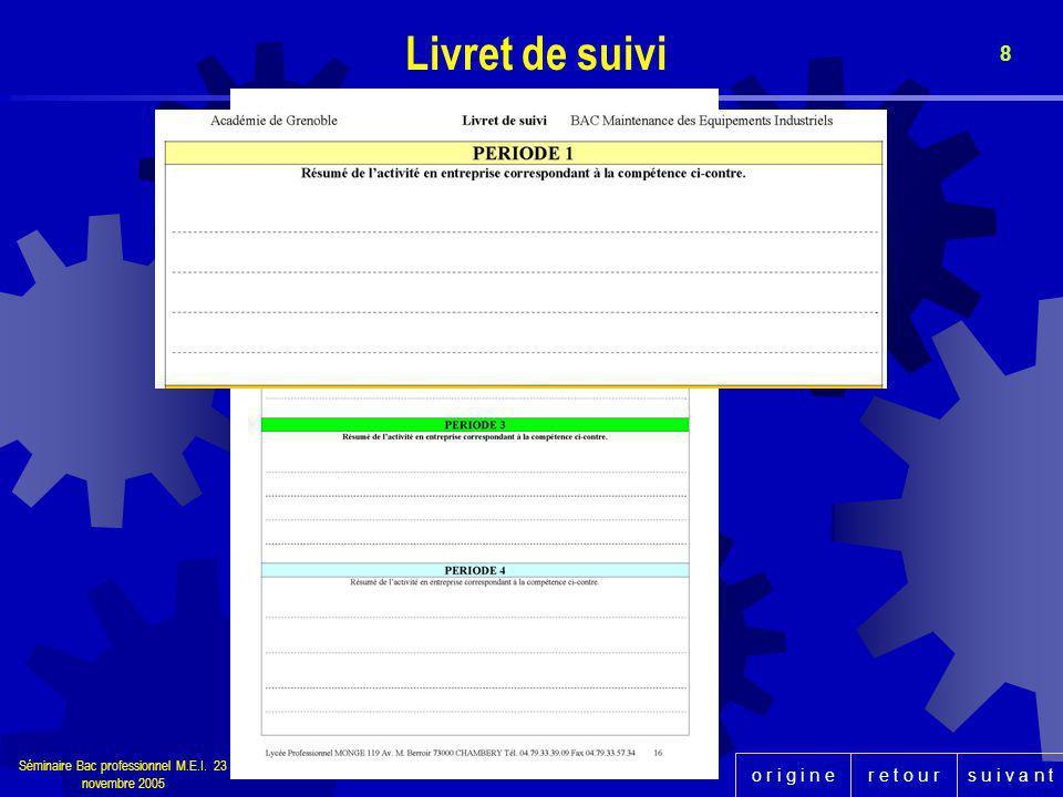 r e t o u rs u i v a n to r i g i n e Séminaire Bac professionnel M.E.I. 23 novembre 2005 8 Livret de suivi