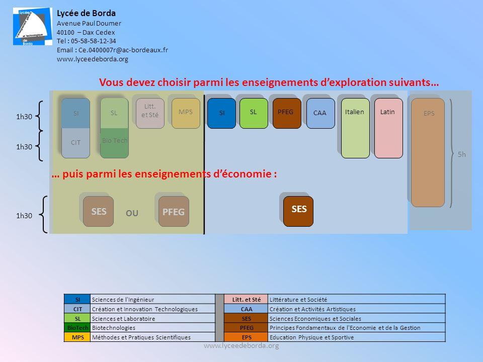 Vous devez choisir parmi les enseignements dexploration suivants… Lycée de Borda Avenue Paul Doumer 40100 – Dax Cedex Tel : 05-58-58-12-34 Email : Ce.0400007r@ac-bordeaux.fr www.lyceedeborda.org SISciences de l IngénieurLitt.