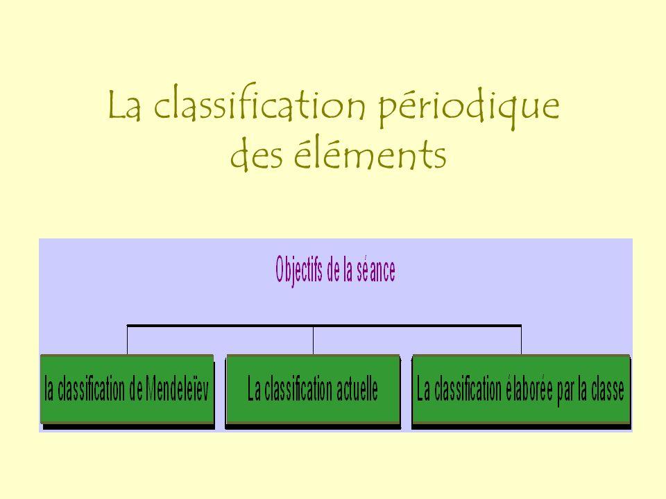 La classification périodique des éléments