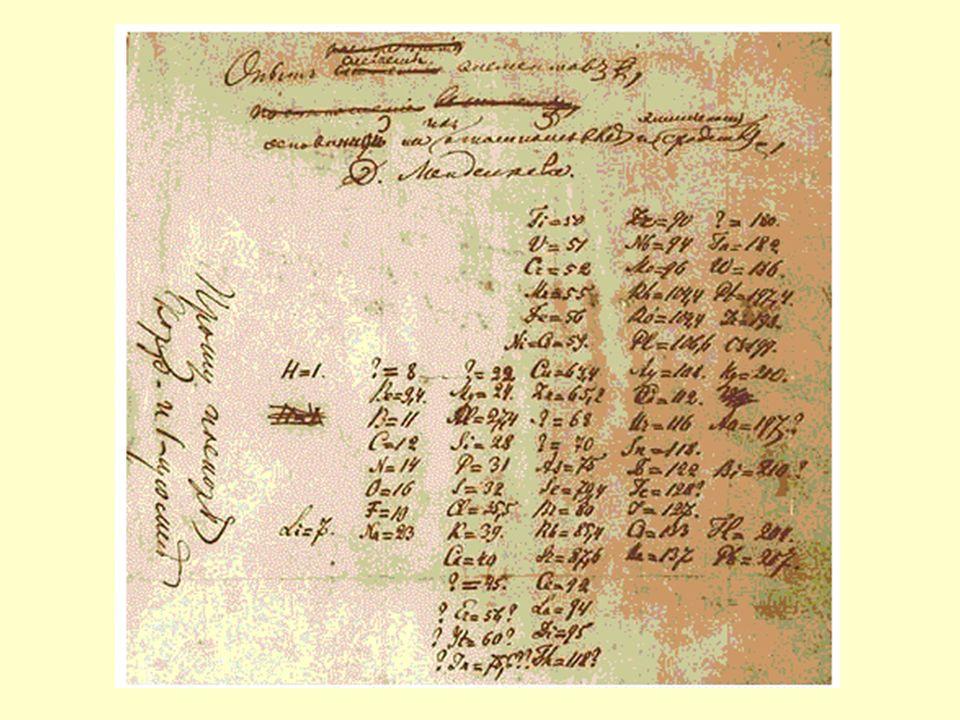 1°/ Quelle est la nationalité de MENDELEIEV ? 2°/ A quelle date établit-il sa classification ? 3°/ Combien déléments sont connus à son époque ? 4°/ Qu