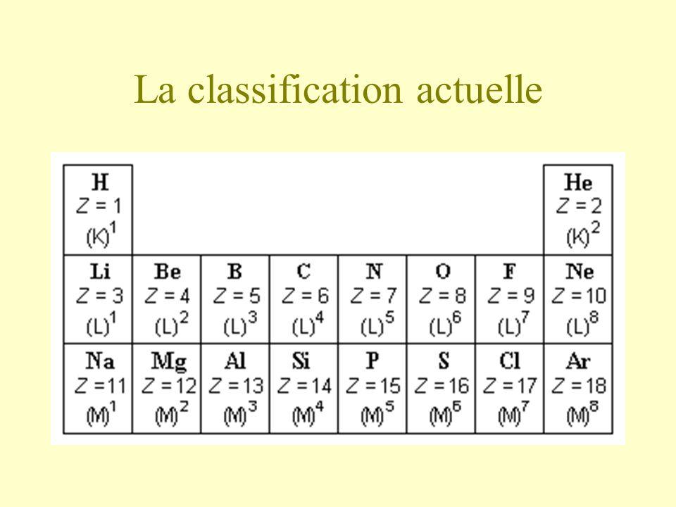 La classification actuelle