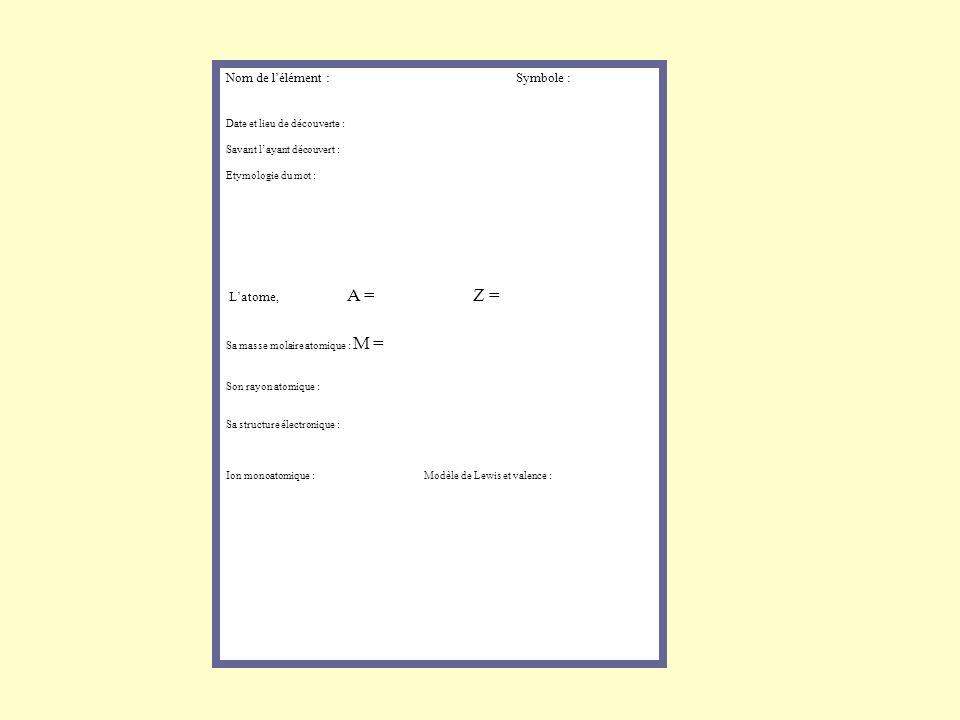 Nom de lélément : Symbole : Date et lieu de découverte : Savant layant découvert : Etymologie du mot : Latome, A = Z = Sa masse molaire atomique : M = Son rayon atomique : Sa structure électronique : Ion monoatomique : Modèle de Lewis et valence :
