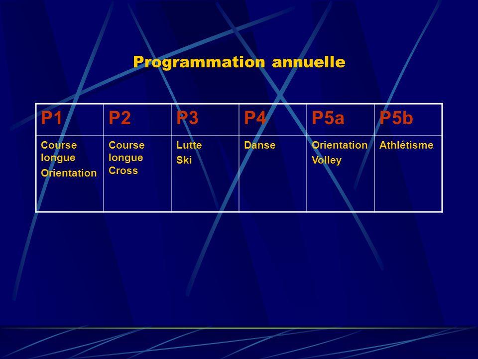 Programmation annuelle P1P2P3P4P5aP5b Course longue Orientation Course longue Cross Lutte Ski DanseOrientation Volley Athlétisme