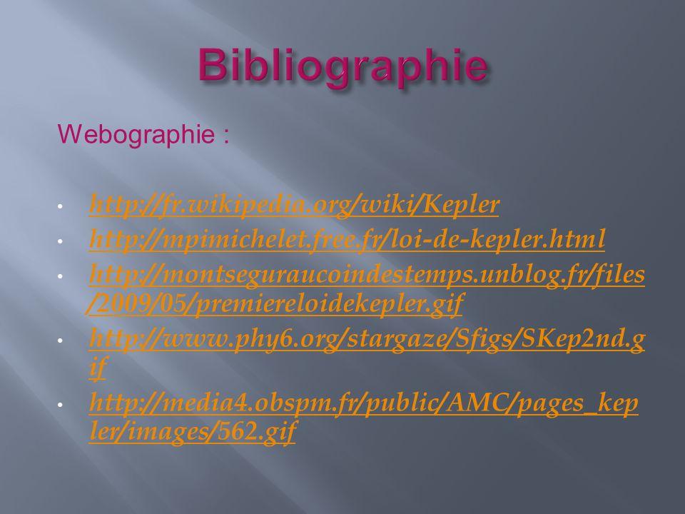Webographie : http://fr.wikipedia.org/wiki/Kepler http://mpimichelet.free.fr/loi-de-kepler.html http://montseguraucoindestemps.unblog.fr/files /2009/05/premiereloidekepler.gif http://montseguraucoindestemps.unblog.fr/files /2009/05/premiereloidekepler.gif http://www.phy6.org/stargaze/Sfigs/SKep2nd.g if http://www.phy6.org/stargaze/Sfigs/SKep2nd.g if http://media4.obspm.fr/public/AMC/pages_kep ler/images/562.gif http://media4.obspm.fr/public/AMC/pages_kep ler/images/562.gif