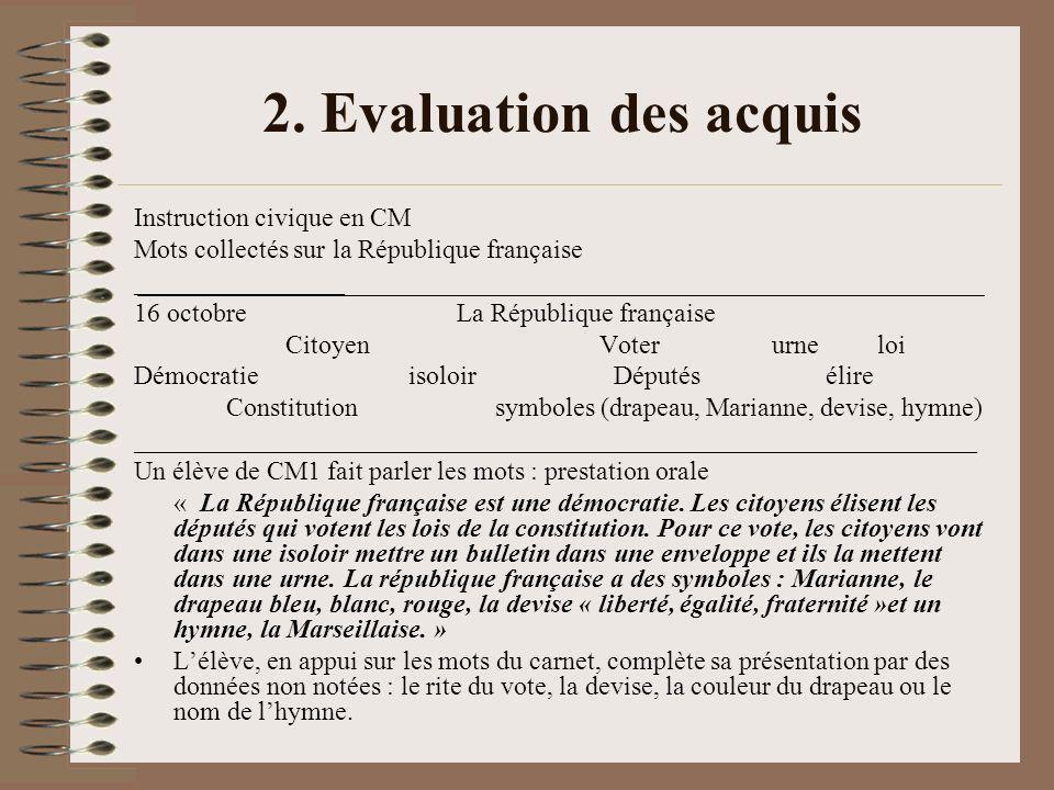 2. Evaluation des acquis Instruction civique en CM Mots collectés sur la République française ________________ 16 octobre La République française Cito