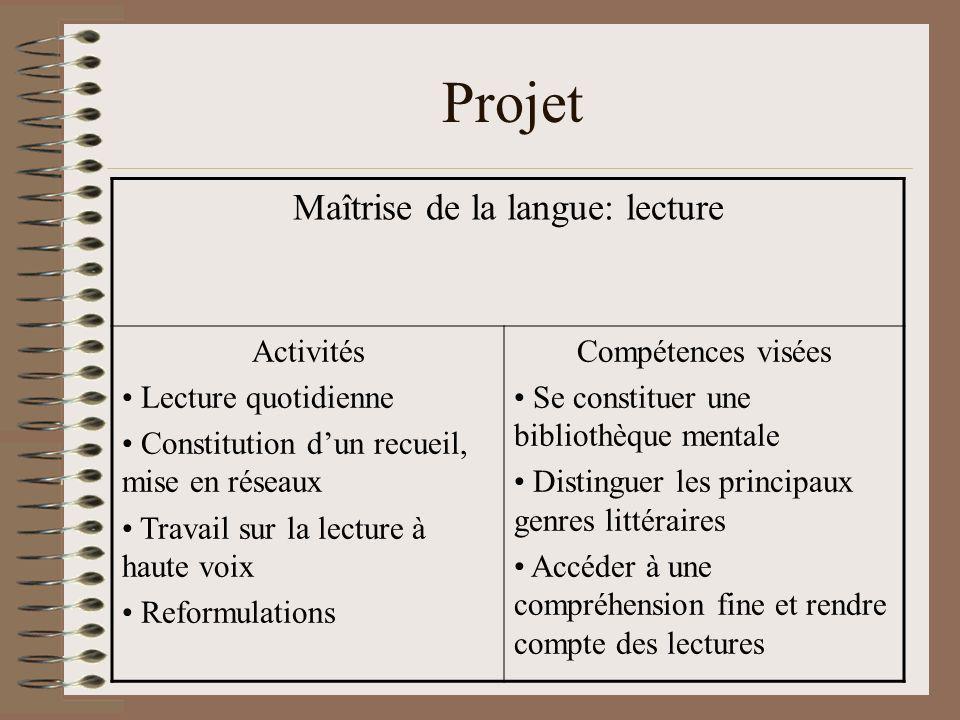 Projet Maîtrise de la langue: lecture Activités Lecture quotidienne Constitution dun recueil, mise en réseaux Travail sur la lecture à haute voix Refo