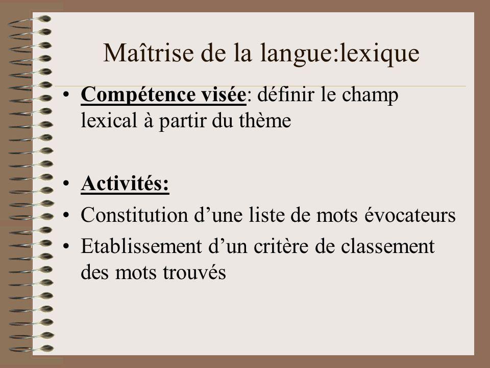 Maîtrise de la langue:lexique Compétence visée: définir le champ lexical à partir du thème Activités: Constitution dune liste de mots évocateurs Etabl