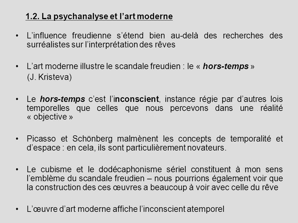 1.2. La psychanalyse et lart moderne Linfluence freudienne sétend bien au-delà des recherches des surréalistes sur linterprétation des rêves Lart mode