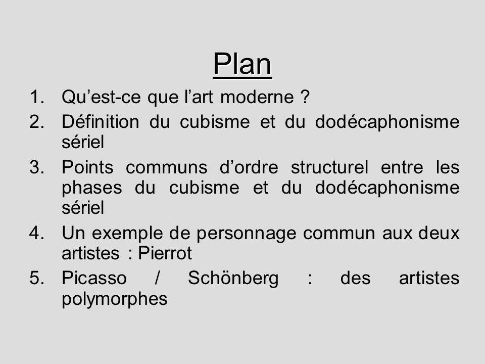 Plan 1.Quest-ce que lart moderne ? 2.Définition du cubisme et du dodécaphonisme sériel 3.Points communs dordre structurel entre les phases du cubisme