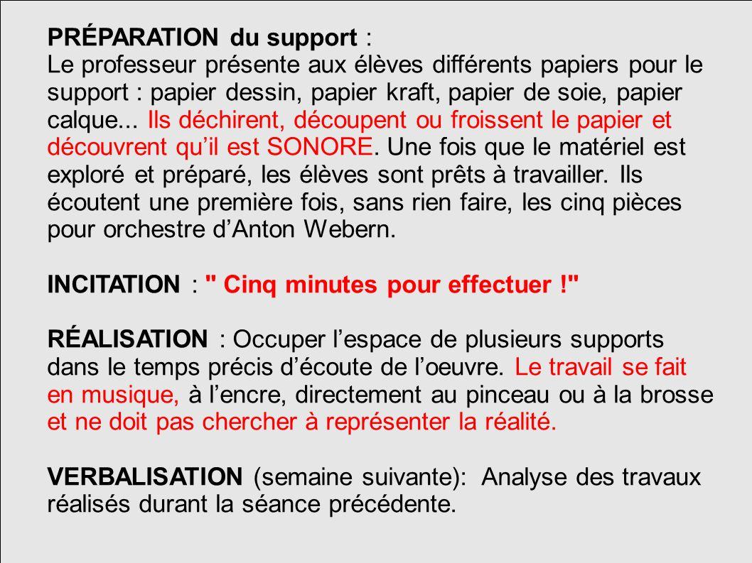 PRÉPARATION du support : Le professeur présente aux élèves différents papiers pour le support : papier dessin, papier kraft, papier de soie, papier ca