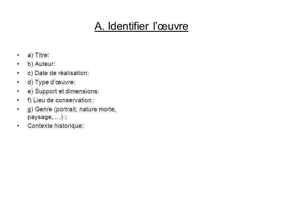 A. Identifier lœuvre a) Titre: b) Auteur: c) Date de réalisation: d) Type dœuvre: e) Support et dimensions: f) Lieu de conservation : g) Genre (portra