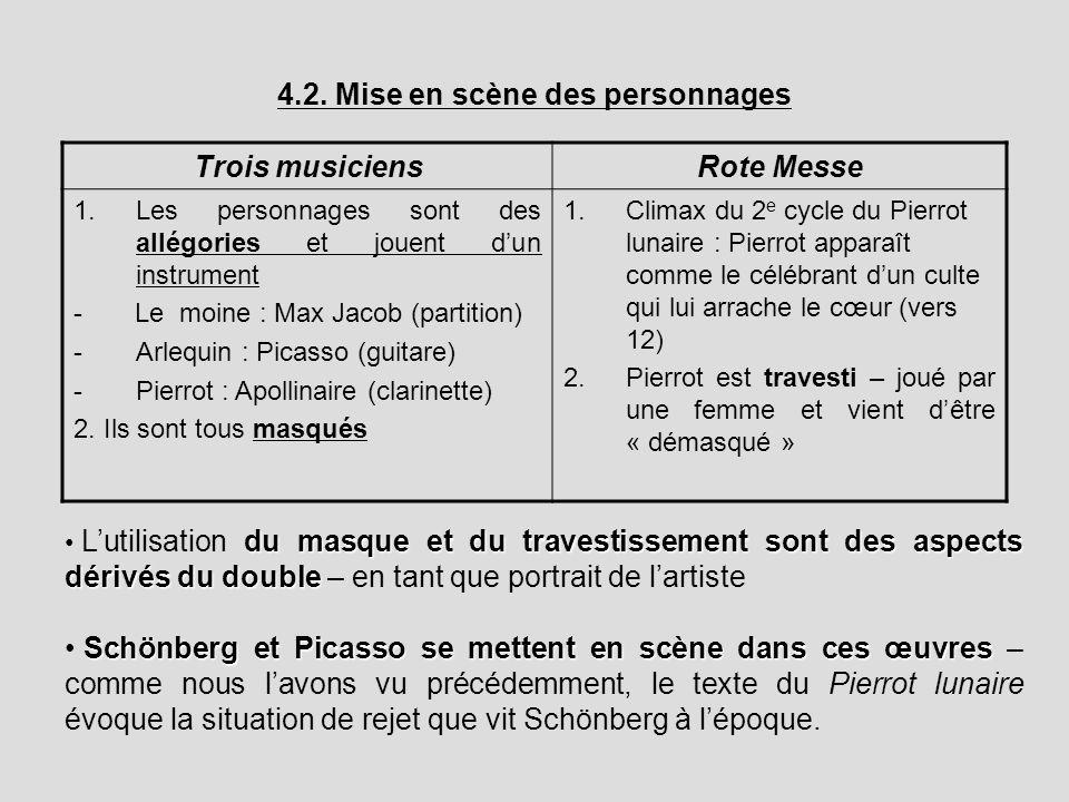 4.2. Mise en scène des personnages Trois musiciensRote Messe 1.Les personnages sont des allégories et jouent dun instrument - Le moine : Max Jacob (pa