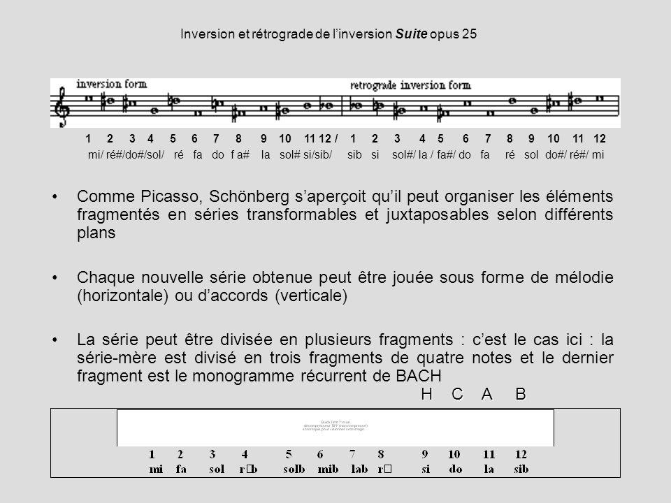 La Suite opus 25 est la première œuvre dodécaphonique sérielle La méthode est une synthèse qui permet dêtre plus intelligible : elle organise les fragments de lécriture atonale La série remplace le thème Lopus 25 est une synthèse entre art moderne et tradition : hommage à Bach, utilisation de formes baroques (suite de danses : Präludium, Gavotte, Menuet/trio et Gigue) = rupture et continuité