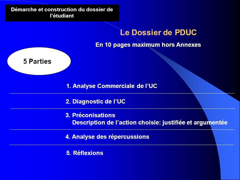 Démarche et construction du dossier de létudiant Le Dossier de PDUC En 10 pages maximum hors Annexes 1. Analyse Commerciale de lUC 2. Diagnostic de lU