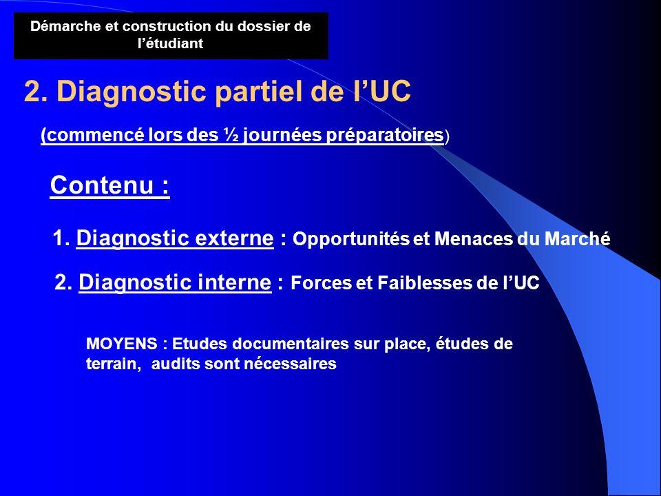 Démarche et construction du dossier de létudiant 2. Diagnostic partiel de lUC (commencé lors des ½ journées préparatoires ) MOYENS : Etudes documentai