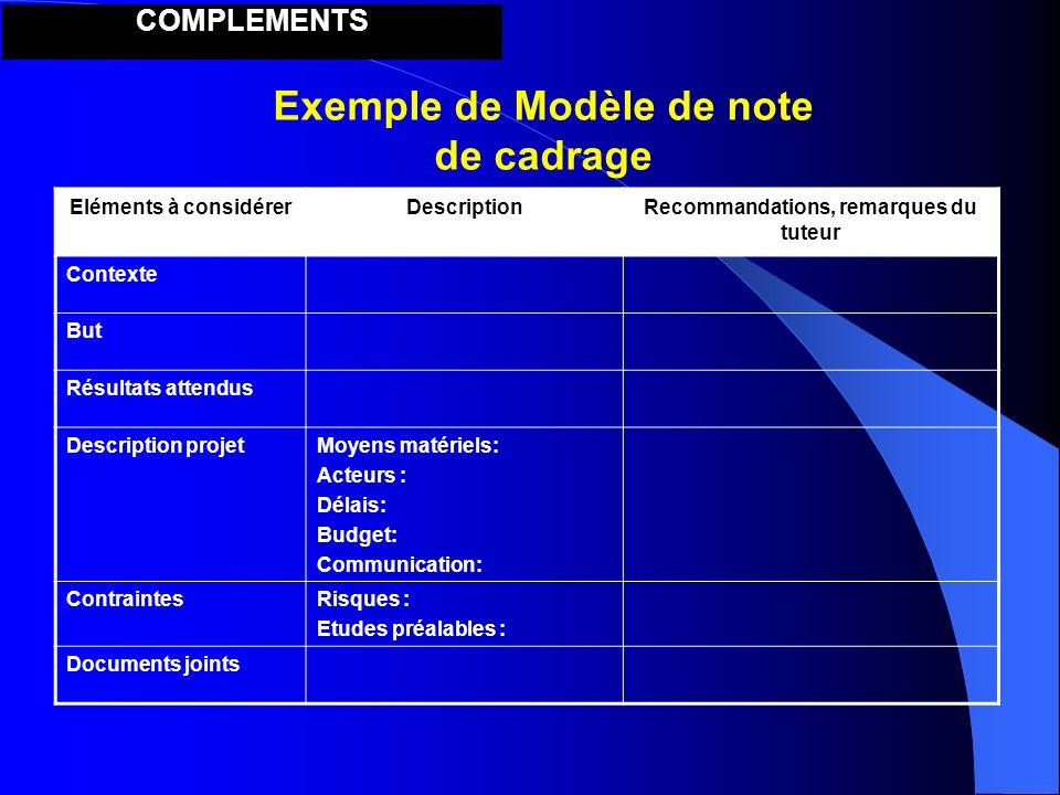 Exemple de Modèle de note de cadrage Eléments à considérerDescriptionRecommandations, remarques du tuteur Contexte But Résultats attendus Description