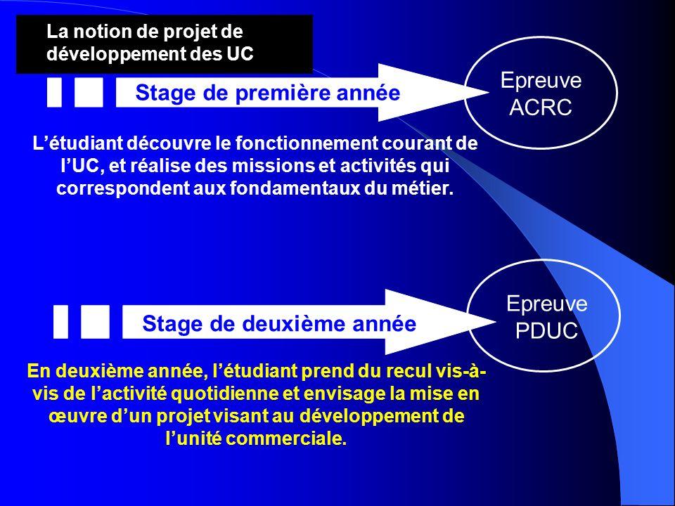 Stage de première année Létudiant découvre le fonctionnement courant de lUC, et réalise des missions et activités qui correspondent aux fondamentaux d