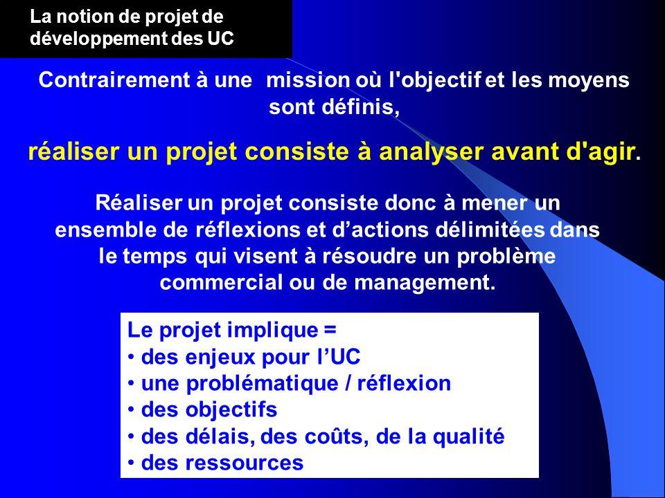Réaliser un projet consiste donc à mener un ensemble de réflexions et dactions délimitées dans le temps qui visent à résoudre un problème commercial o