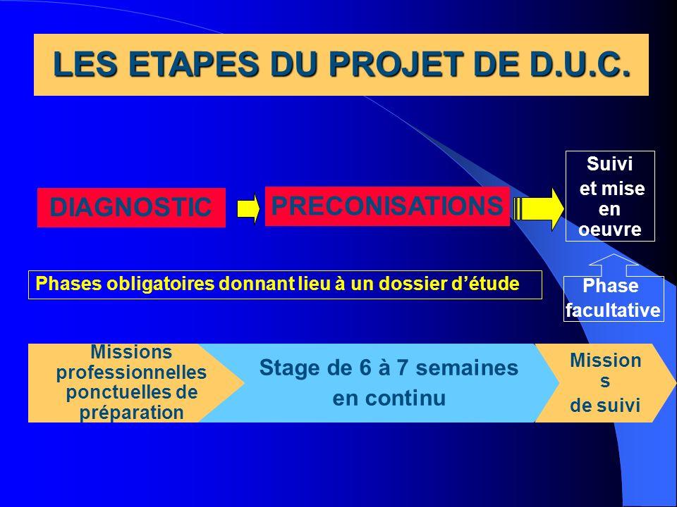 LES ETAPES DU PROJET DE D.U.C. DIAGNOSTIC PRECONISATIONS Suivi et mise en oeuvre Missions professionnelles ponctuelles de préparation Stage de 6 à 7 s