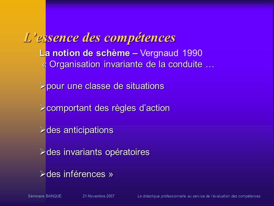 Séminaire BANQUE21 Novembre 2007La didactique professionnelle au service de lévaluation des compétences Lessence des compétences La notion de schème –
