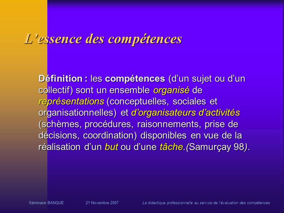 Séminaire BANQUE21 Novembre 2007La didactique professionnelle au service de lévaluation des compétences Lessence des compétences Définition : les comp