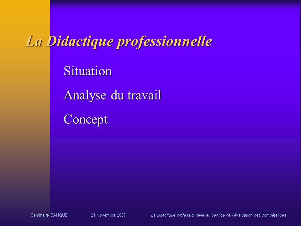 Séminaire BANQUE21 Novembre 2007La didactique professionnelle au service de lévaluation des compétences La Didactique professionnelle Situation Analys
