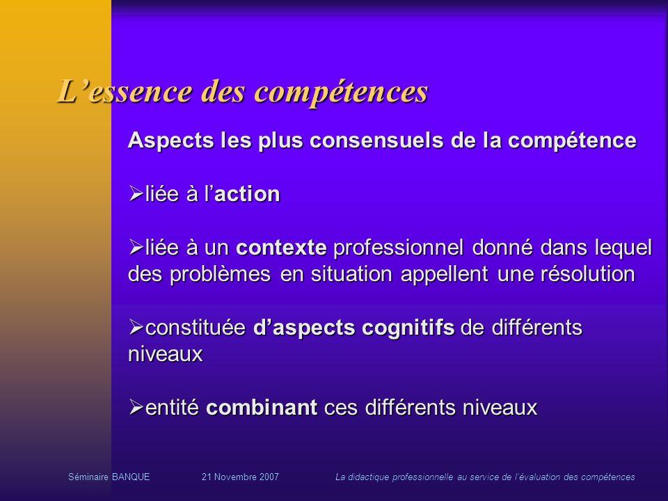 Séminaire BANQUE21 Novembre 2007La didactique professionnelle au service de lévaluation des compétences Lessence des compétences Aspects les plus cons
