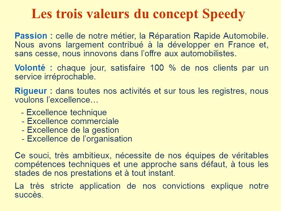 Passion : celle de notre métier, la Réparation Rapide Automobile. Nous avons largement contribué à la développer en France et, sans cesse, nous innovo