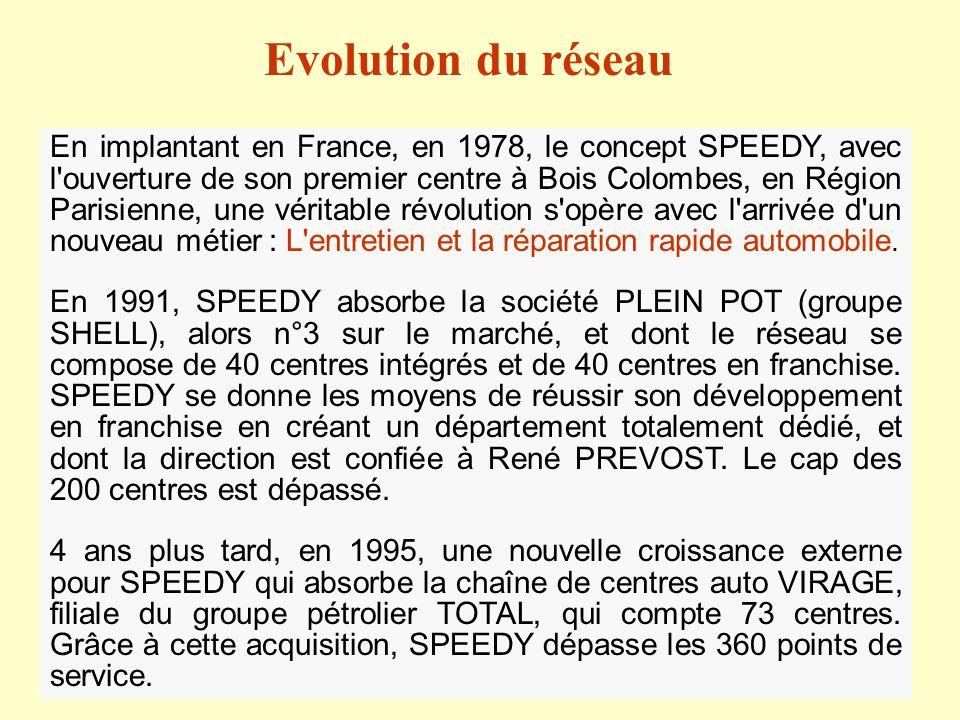 En implantant en France, en 1978, le concept SPEEDY, avec l'ouverture de son premier centre à Bois Colombes, en Région Parisienne, une véritable révol