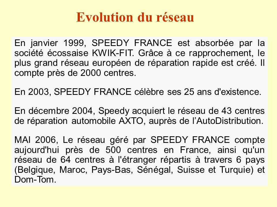 En janvier 1999, SPEEDY FRANCE est absorbée par la société écossaise KWIK-FIT. Grâce à ce rapprochement, le plus grand réseau européen de réparation r
