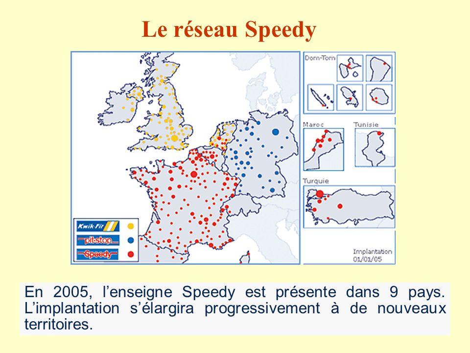 En 2005, lenseigne Speedy est présente dans 9 pays. Limplantation sélargira progressivement à de nouveaux territoires. Le réseau Speedy