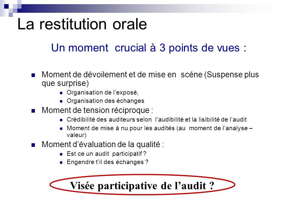 La restitution orale Un moment crucial à 3 points de vues : Moment de dévoilement et de mise en scéne (Suspense plus que surprise) Organisation de lex