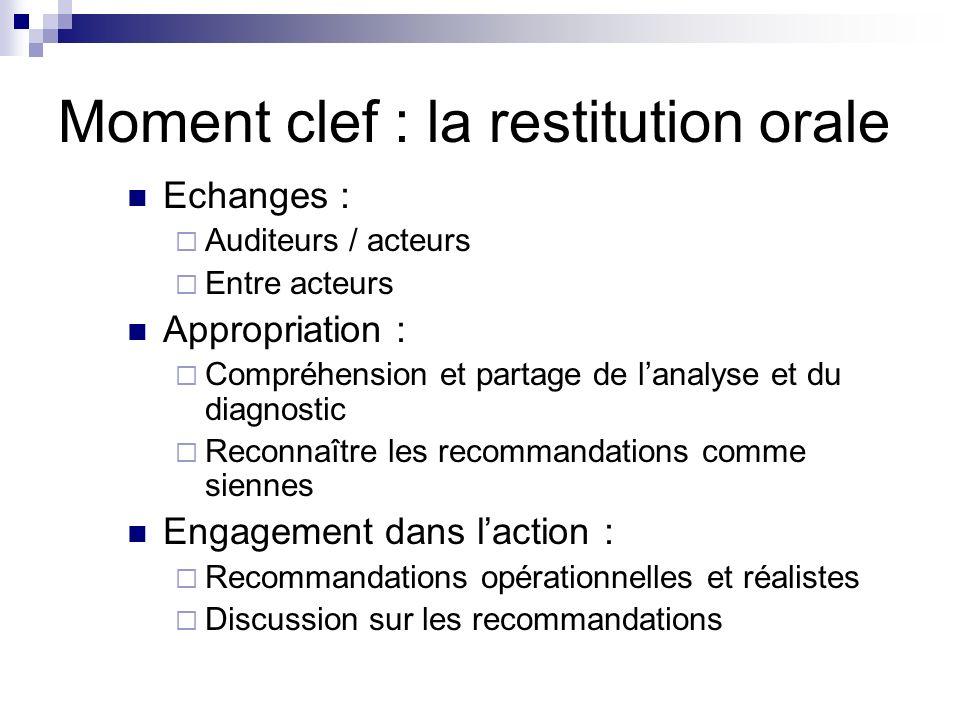 Moment clef : la restitution orale Echanges : Auditeurs / acteurs Entre acteurs Appropriation : Compréhension et partage de lanalyse et du diagnostic