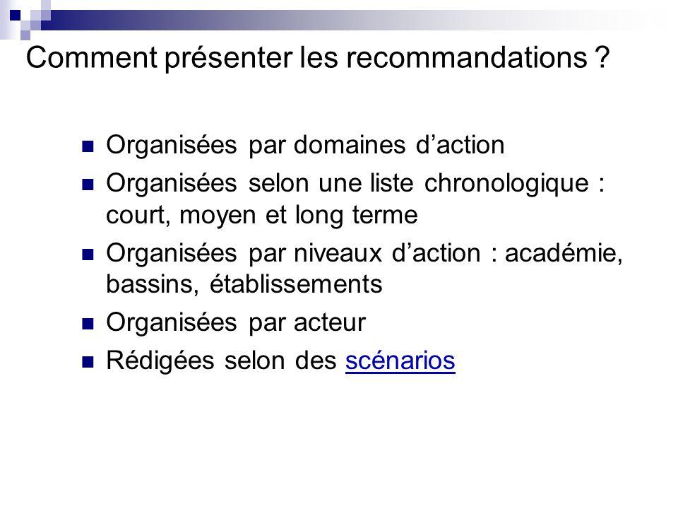 Comment présenter les recommandations ? Organisées par domaines daction Organisées selon une liste chronologique : court, moyen et long terme Organisé