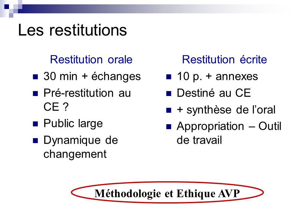 Les restitutions Restitution orale 30 min + échanges Pré-restitution au CE ? Public large Dynamique de changement Restitution écrite 10 p. + annexes D