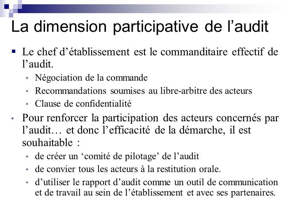La dimension participative de laudit Le chef détablissement est le commanditaire effectif de laudit. Négociation de la commande Recommandations soumis