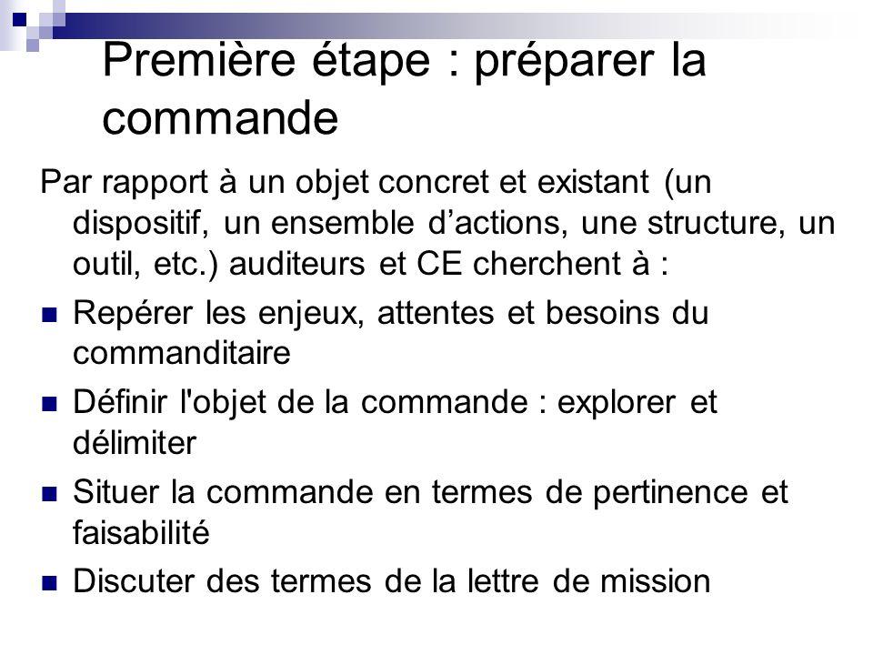 Première étape : préparer la commande Par rapport à un objet concret et existant (un dispositif, un ensemble dactions, une structure, un outil, etc.)
