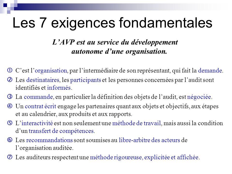 Les 7 exigences fondamentales LAVP est au service du développement autonome dune organisation. Cest lorganisation, par lintermédiaire de son représent