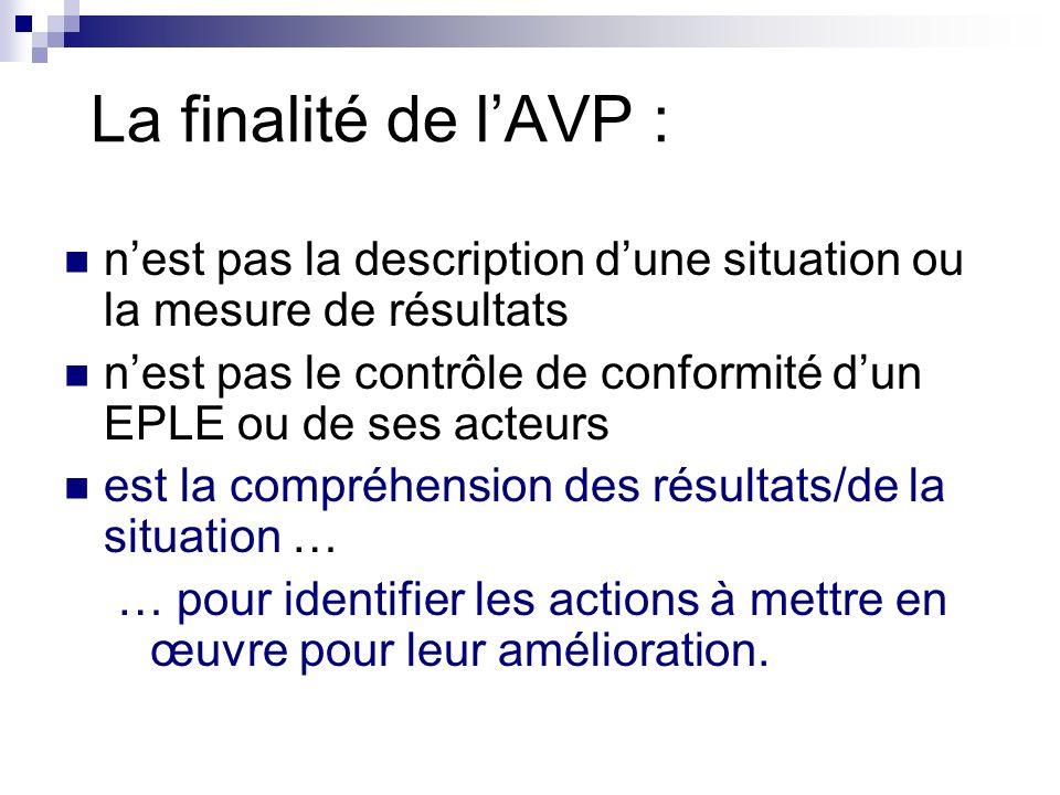 La finalité de lAVP : nest pas la description dune situation ou la mesure de résultats nest pas le contrôle de conformité dun EPLE ou de ses acteurs e