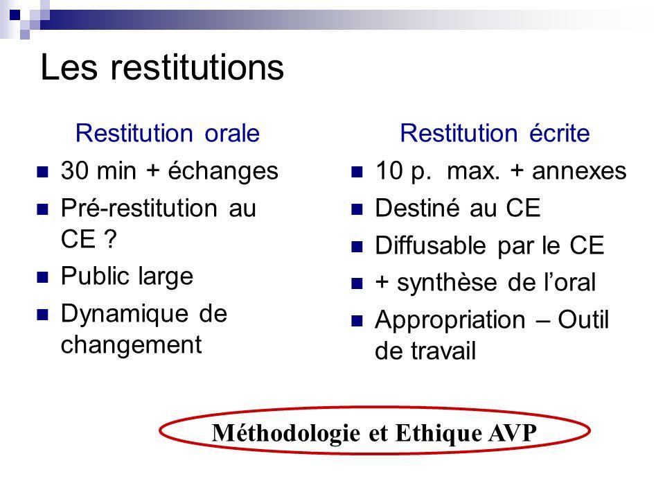 Les restitutions Restitution orale 30 min + échanges Pré-restitution au CE ? Public large Dynamique de changement Restitution écrite 10 p. max. + anne